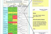 Menu Chart Template Awesome 14 New Gantt Chart software Pictures Provinciasalerno org