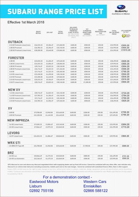 Menu Checklist Template Awesome Wedding Guest List Excel Document Preadsheet Budget Heet