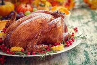 Thanksgiving Day Menu Template New Turkey isnt the Most Popular Thanksgiving Food
