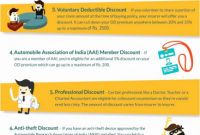 To Go Menu Template New Free Geburtstagskarten Best 4 Bmw Sport Best Dm